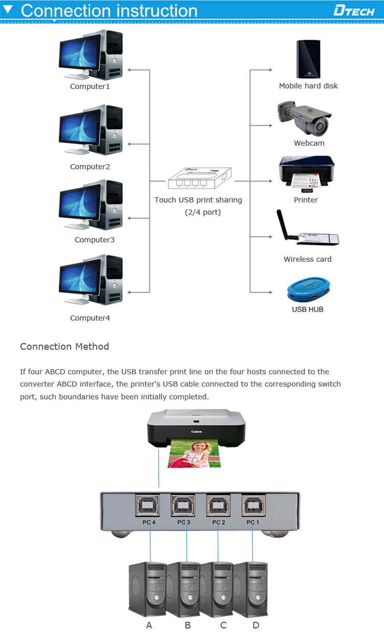 DT-8321 USB manual sharing printing switcher 4 ports